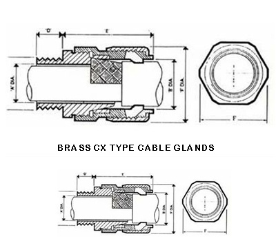brass_cable_glands_cx_type_400